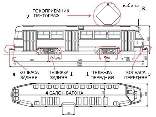 Простая схема трамвая