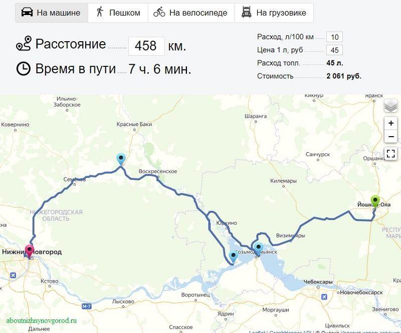 Маршрут поездки из Нижнего Новгорода в Йошкар-Олу