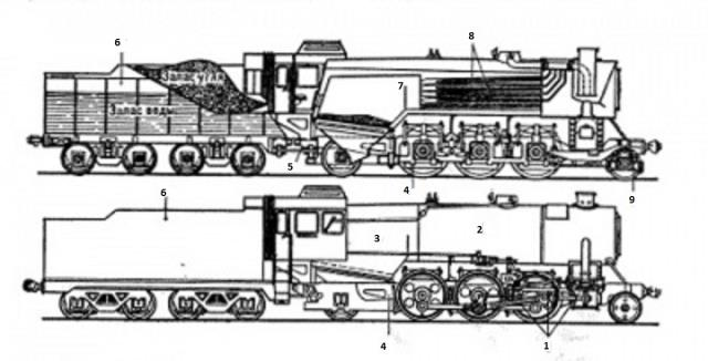 A simple scheme of steam locomotive