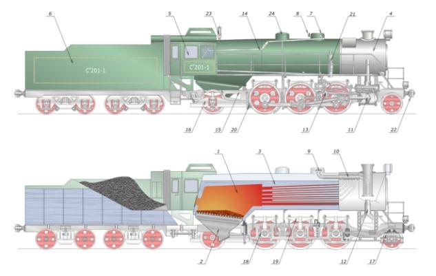 Сложная схема паровоза